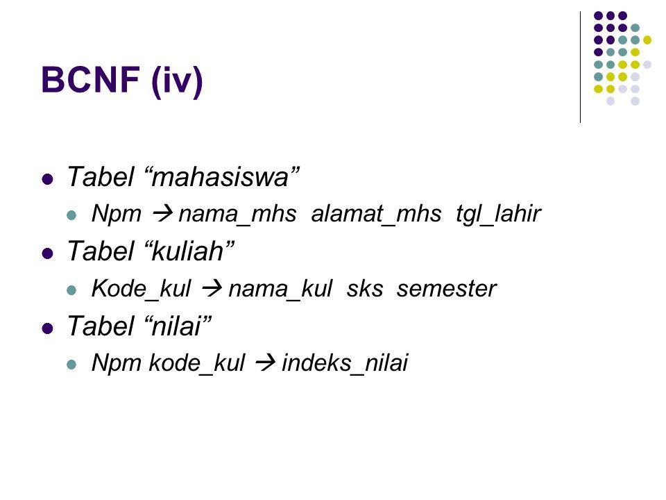 BCNF (iv) Tabel mahasiswa Npm  nama_mhs alamat_mhs tgl_lahir Tabel kuliah Kode_kul  nama_kul sks semester Tabel nilai Npm kode_kul  indeks_nilai