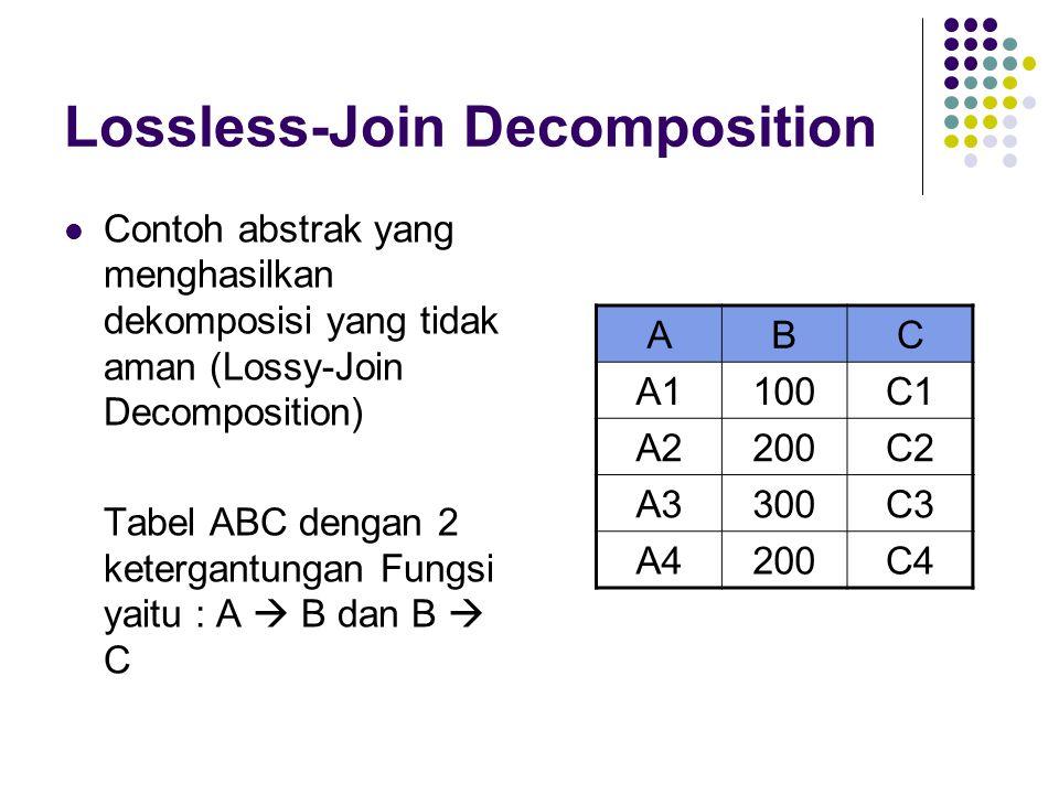 Lossless-Join Decomposition Contoh abstrak yang menghasilkan dekomposisi yang tidak aman (Lossy-Join Decomposition) Tabel ABC dengan 2 ketergantungan Fungsi yaitu : A  B dan B  C ABC A1100C1 A2200C2 A3300C3 A4200C4