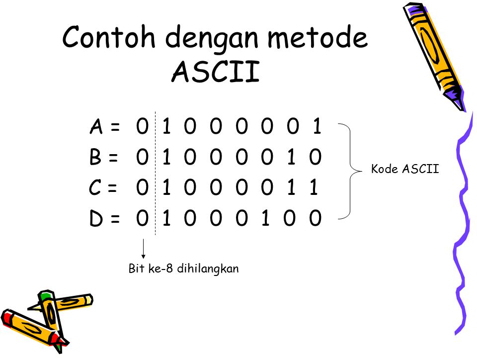 Contoh dengan metode ASCII A = 0 1 0 0 0 0 0 1 B =0 1 0 0 0 0 1 0 C = 0 1 0 0 0 0 1 1 D = 0 1 0 0 0 1 0 0 Kode ASCII Bit ke-8 dihilangkan