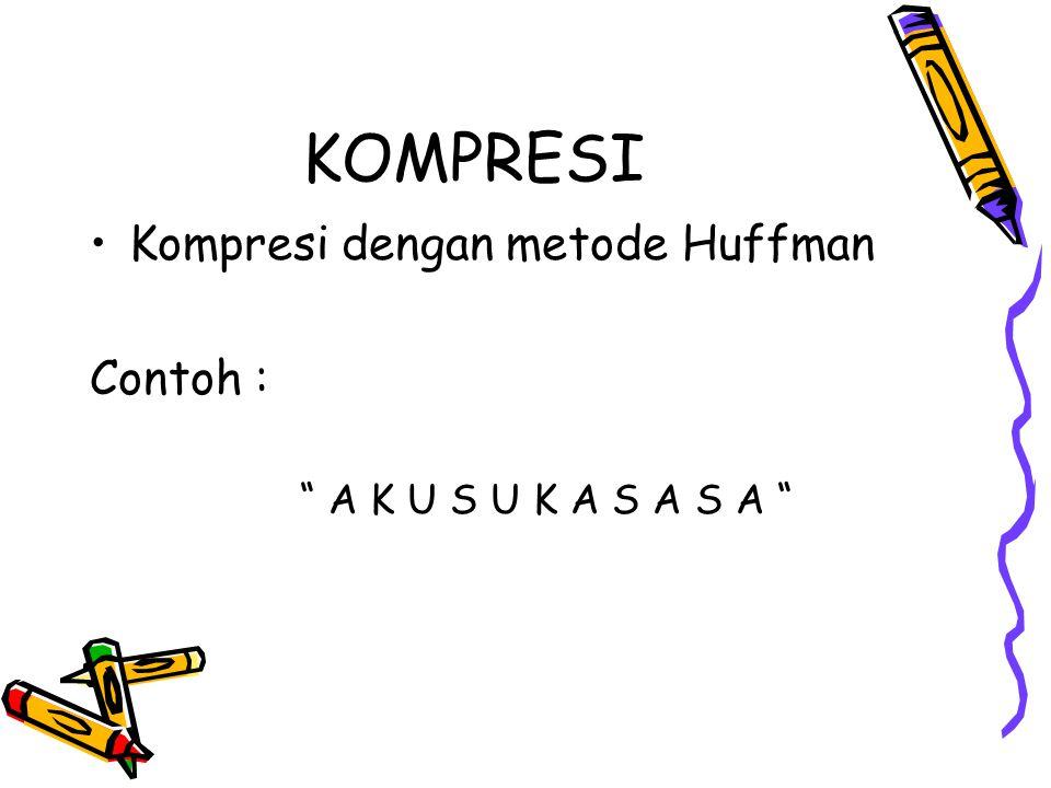 KOMPRESI Kompresi dengan metode Huffman Contoh : A K U S U K A S A S A