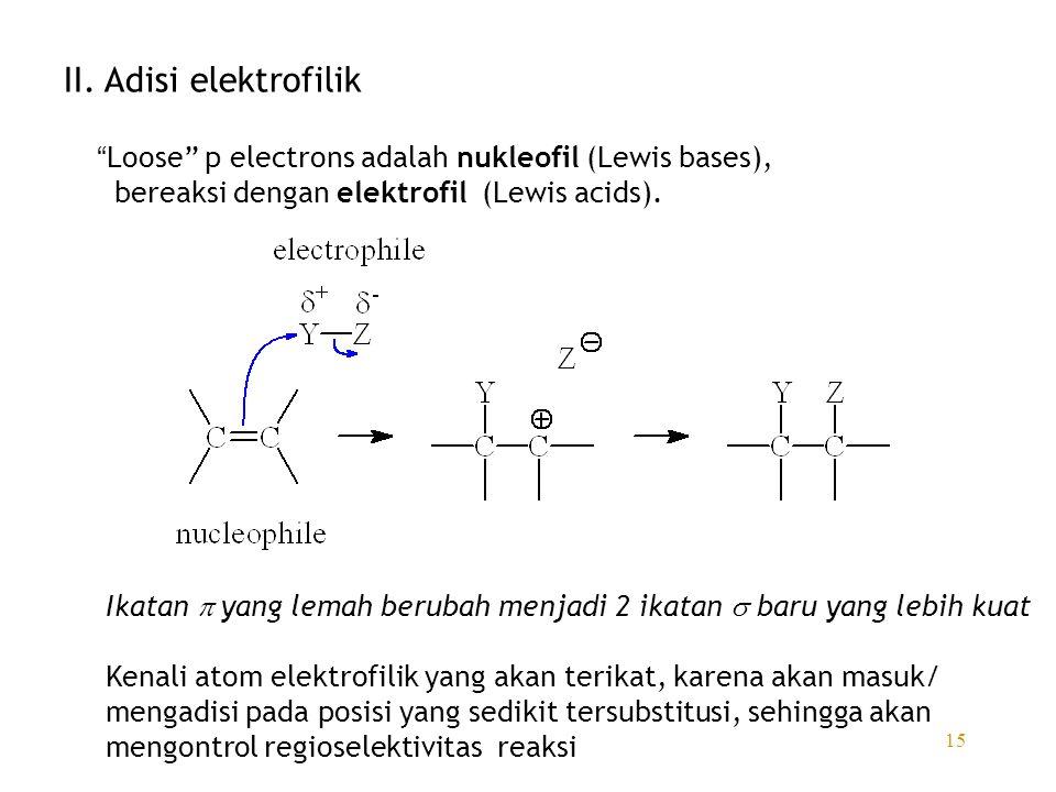 """15 II. Adisi elektrofilik """"Loose"""" p electrons adalah nukleofil (Lewis bases), bereaksi dengan elektrofil (Lewis acids). Ikatan  yang lemah berubah me"""