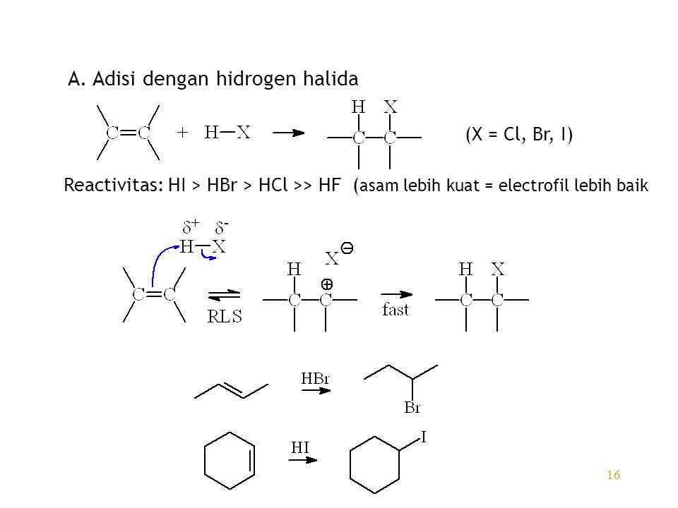 16 A. Adisi dengan hidrogen halida (X = Cl, Br, I) Reactivitas: HI > HBr > HCl >> HF ( asam lebih kuat = electrofil lebih baik