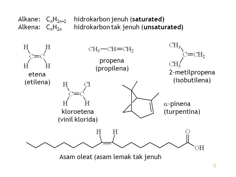 2 Alkane:C n H 2n+2 hidrokarbon jenuh (saturated) Alkena:C n H 2n hidrokarbon tak jenuh (unsaturated) etena (etilena) propena (propilena) 2-metilprope
