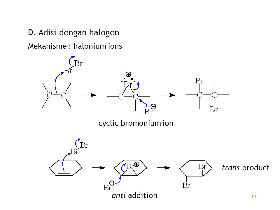 30 D. Adisi dengan halogen Mekanisme : halonium ions cyclic bromonium ion anti addition trans product