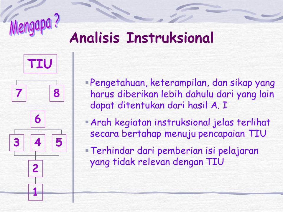 Analisis Instruksional Proses menjabarkan kemampuan / perilaku / kompetensi umum (TIU) menjadi TIU kemampuan / perilaku /kompetensi khusus (TIK) 1 2 6