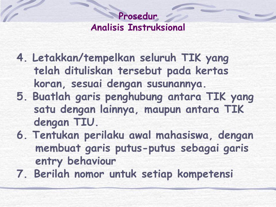 Prosedur Analisis Instruksional 1.Tentukan TIU dari satu matakuliah 2.Identifikasi kemampuan-kemampuan khusus (TIK) yang menunjang pencapaian TIU. 3.T