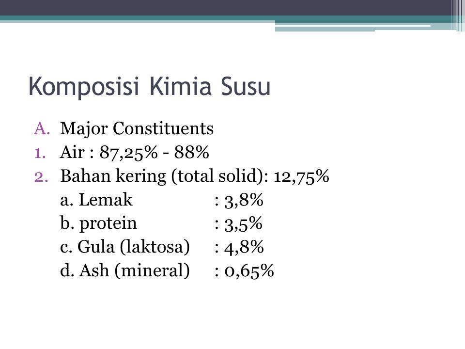 Komposisi Kimia Susu A.Major Constituents 1.Air : 87,25% - 88% 2.Bahan kering (total solid): 12,75% a. Lemak: 3,8% b. protein: 3,5% c. Gula (laktosa):