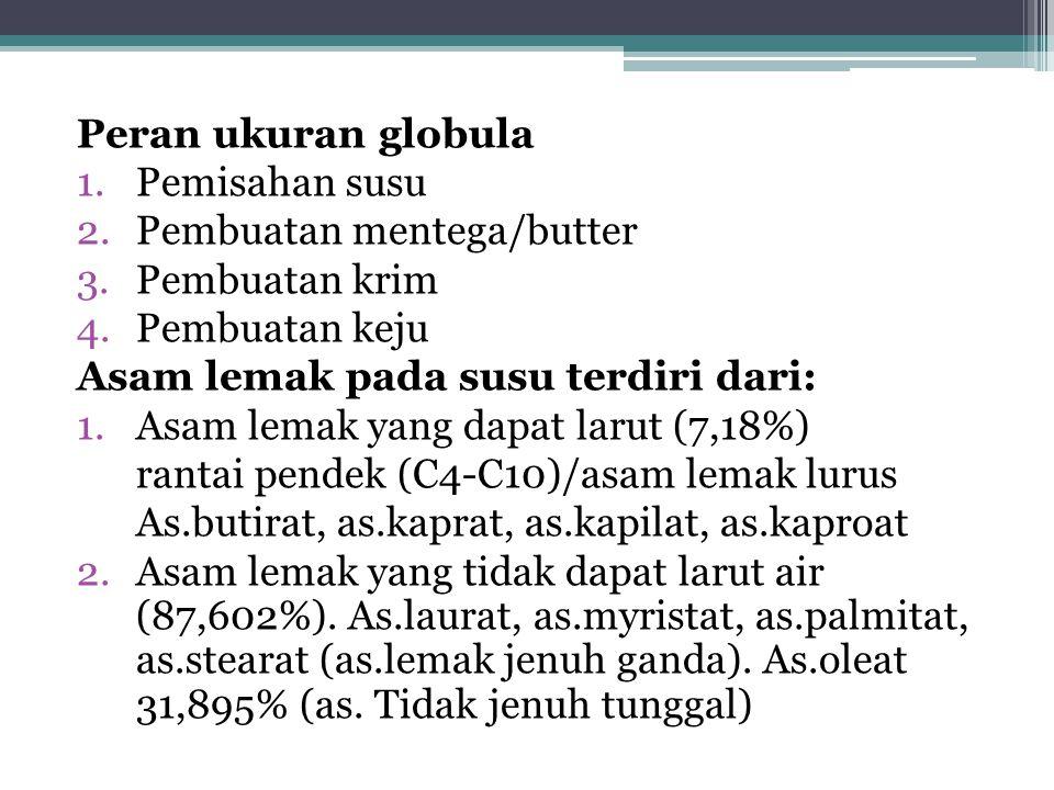 Peran ukuran globula 1.Pemisahan susu 2.Pembuatan mentega/butter 3.Pembuatan krim 4.Pembuatan keju Asam lemak pada susu terdiri dari: 1.Asam lemak yang dapat larut (7,18%) rantai pendek (C4-C10)/asam lemak lurus As.butirat, as.kaprat, as.kapilat, as.kaproat 2.Asam lemak yang tidak dapat larut air (87,602%).