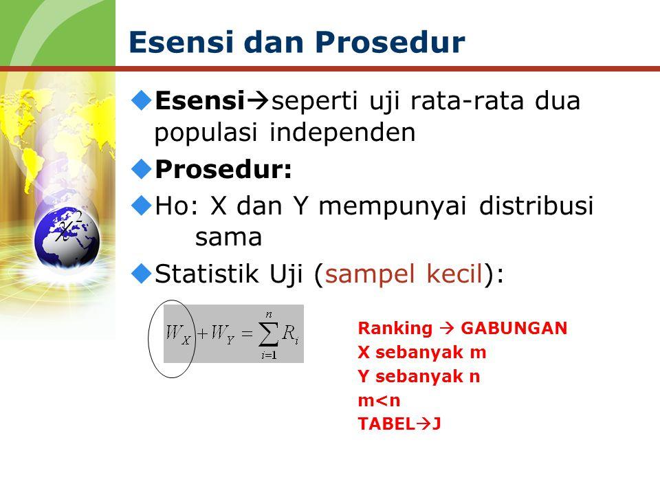 Esensi dan Prosedur  Esensi  seperti uji rata-rata dua populasi independen  Prosedur:  Ho: X dan Y mempunyai distribusi sama  Statistik Uji (sampel kecil): Ranking  GABUNGAN X sebanyak m Y sebanyak n m<n TABEL  J