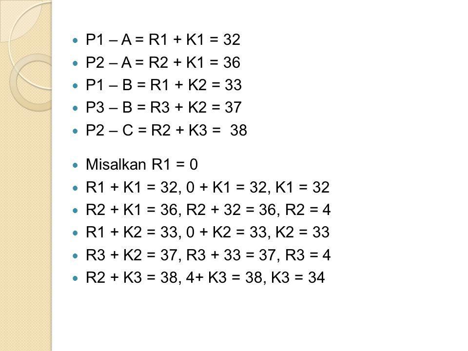 P1 – A = R1 + K1 = 32 P2 – A = R2 + K1 = 36 P1 – B = R1 + K2 = 33 P3 – B = R3 + K2 = 37 P2 – C = R2 + K3 = 38 Misalkan R1 = 0 R1 + K1 = 32, 0 + K1 = 32, K1 = 32 R2 + K1 = 36, R2 + 32 = 36, R2 = 4 R1 + K2 = 33, 0 + K2 = 33, K2 = 33 R3 + K2 = 37, R3 + 33 = 37, R3 = 4 R2 + K3 = 38, 4+ K3 = 38, K3 = 34