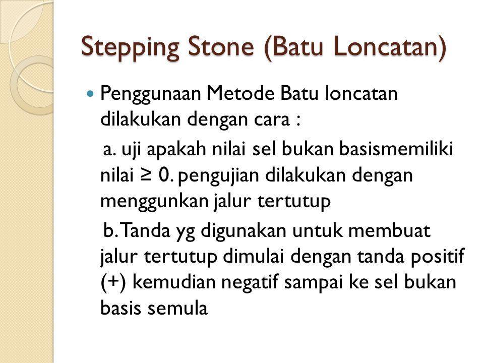 Stepping Stone (Batu Loncatan) Penggunaan Metode Batu loncatan dilakukan dengan cara : a.