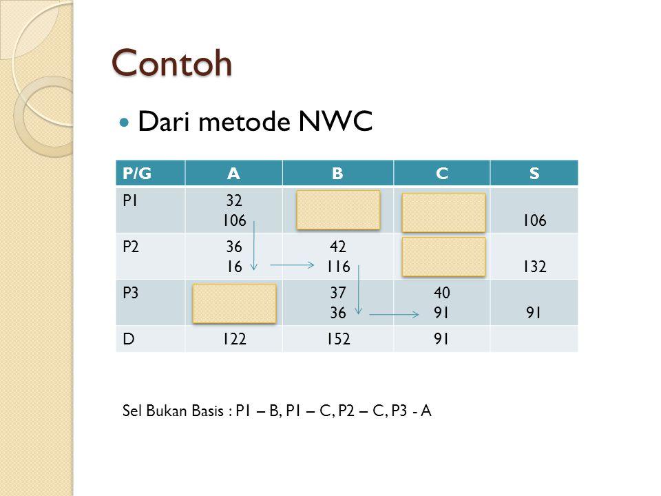 Contoh Dari metode NWC P/GABCS P132 106 3334 106 P236 16 42 116 36 132 P33437 36 40 91 D12215291 Sel Bukan Basis : P1 – B, P1 – C, P2 – C, P3 - A