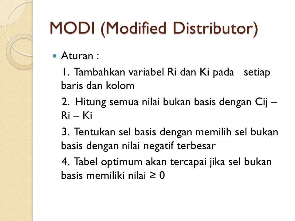 MODI (Modified Distributor) Aturan : 1.Tambahkan variabel Ri dan Ki pada setiap baris dan kolom 2.