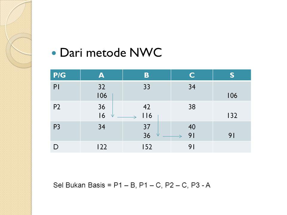 Dari metode NWC P/GABCS P132 106 3334 106 P236 16 42 116 38 132 P33437 36 40 91 D12215291 Sel Bukan Basis = P1 – B, P1 – C, P2 – C, P3 - A