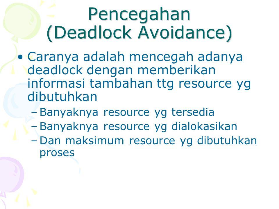 Pencegahan (Deadlock Avoidance) Caranya adalah mencegah adanya deadlock dengan memberikan informasi tambahan ttg resource yg dibutuhkan –Banyaknya res