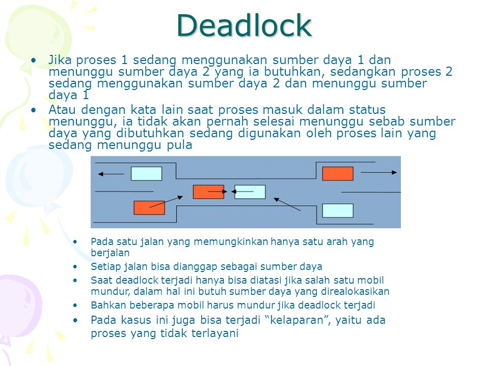 Deadlock Jika proses 1 sedang menggunakan sumber daya 1 dan menunggu sumber daya 2 yang ia butuhkan, sedangkan proses 2 sedang menggunakan sumber daya