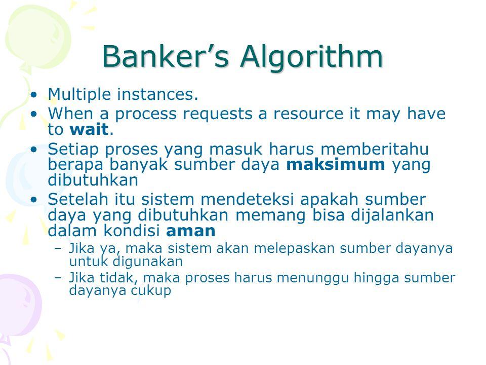 Banker's Algorithm Multiple instances. When a process requests a resource it may have to wait. Setiap proses yang masuk harus memberitahu berapa banya