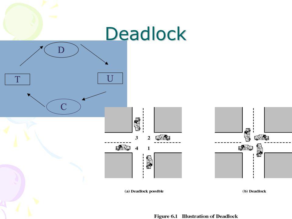 Keluar dari Deadlock Kriteria mematikan program: –Yang memiliki waktu telah berjalan terkecil –Yang jumlah outputnya sedikit –Yang memiliki sisa waktu eksekusi tersbesar –Yang menggunakan total sumber daya terkecil –Yang memiliki prioritas terkecil –Yang merupakan proses batch Setelah dimatikan, resource perlu dikembalikan.