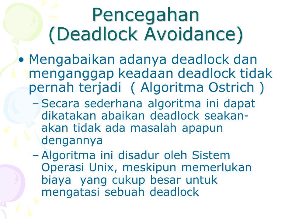 Pencegahan (Deadlock Avoidance) Mengabaikan adanya deadlock dan menganggap keadaan deadlock tidak pernah terjadi ( Algoritma Ostrich ) –Secara sederha
