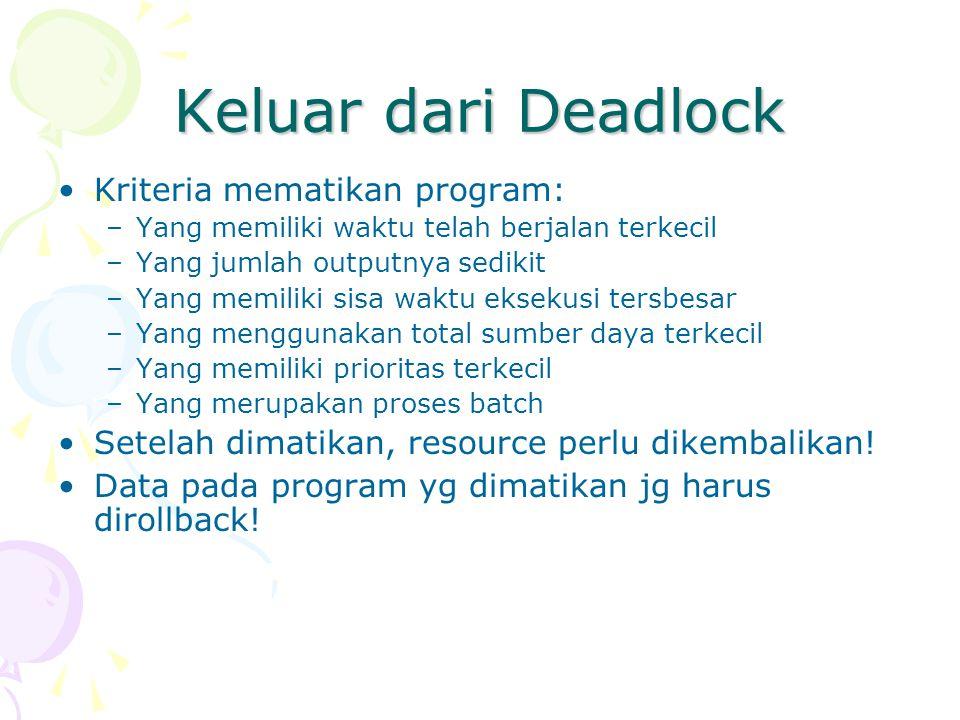 Keluar dari Deadlock Kriteria mematikan program: –Yang memiliki waktu telah berjalan terkecil –Yang jumlah outputnya sedikit –Yang memiliki sisa waktu