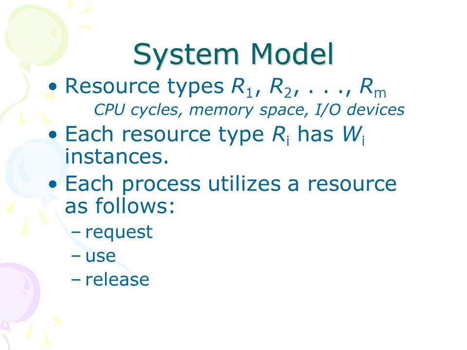 Jenis Resource Preemptable: masih boleh diambil dari proses yg sedang memakainya tanpa memberi efek apapun pada proses tersebut –Contoh: memory Non preemptable: tidak boleh diambil dari proses yg sdg memakainya.
