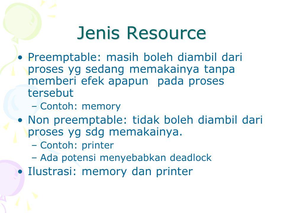 Jenis Resource Preemptable: masih boleh diambil dari proses yg sedang memakainya tanpa memberi efek apapun pada proses tersebut –Contoh: memory Non pr