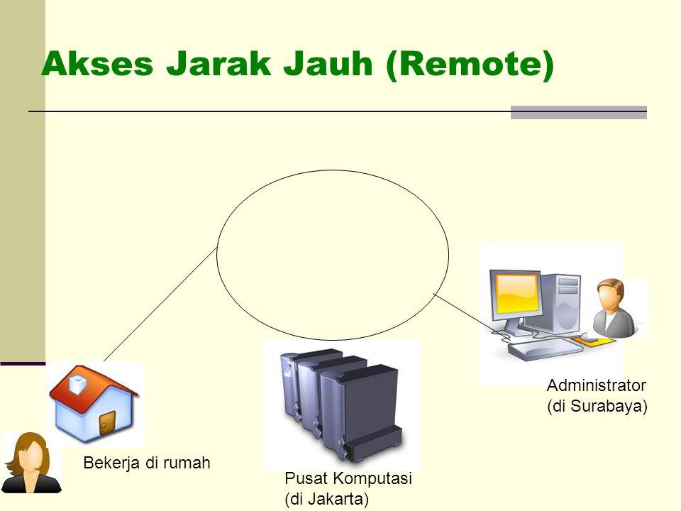 Akses Jarak Jauh (Remote) Administrator User Akses melalui Internet - dari lokasi sembarang Internet