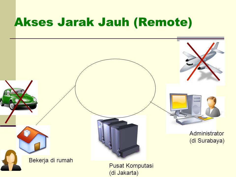 Akses Jarak Jauh (Remote) Administrator (di Surabaya) Bekerja di rumah Pusat Komputasi (di Jakarta)