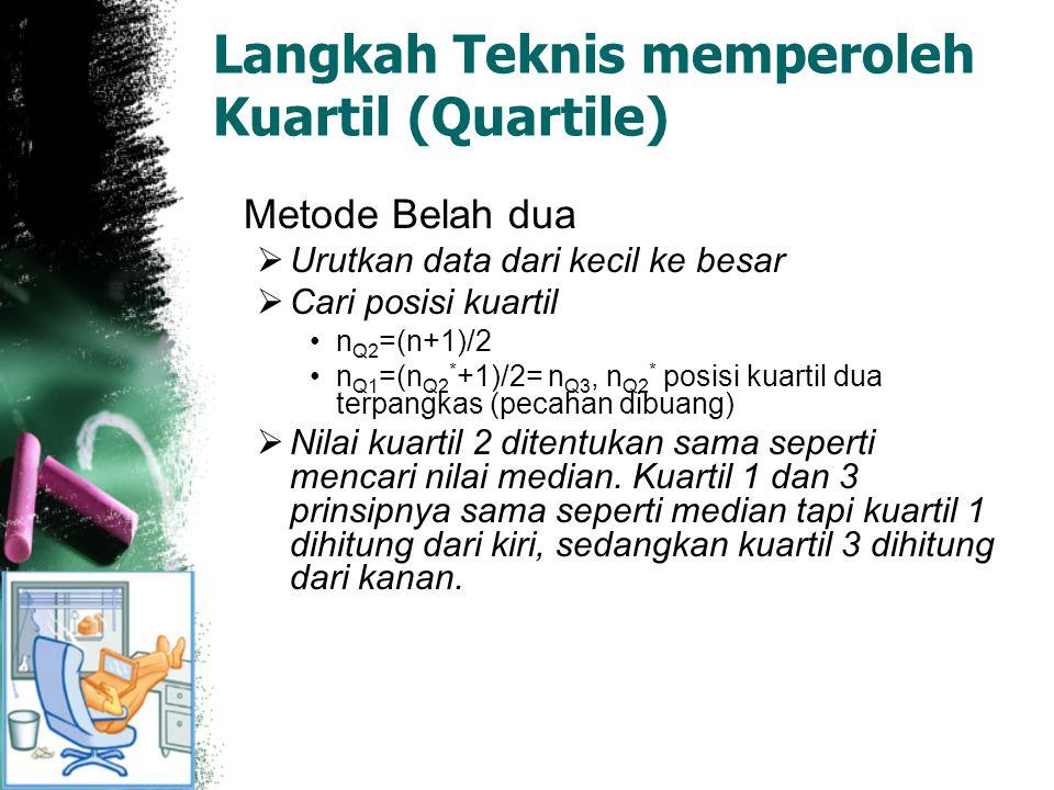 Langkah Teknis memperoleh Kuartil (Quartile) Metode Belah dua  Urutkan data dari kecil ke besar  Cari posisi kuartil n Q2 =(n+1)/2 n Q1 =(n Q2 * +1)