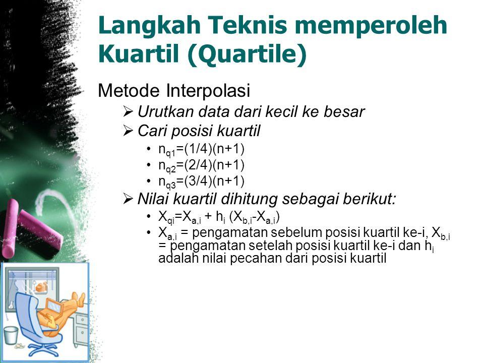 Langkah Teknis memperoleh Kuartil (Quartile) Metode Interpolasi  Urutkan data dari kecil ke besar  Cari posisi kuartil n q1 =(1/4)(n+1) n q2 =(2/4)(