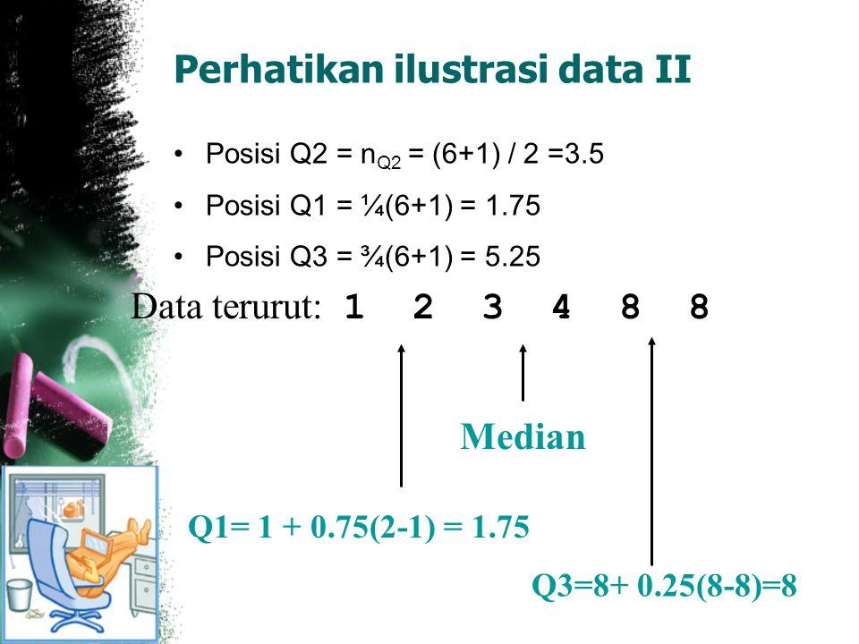 Perhatikan ilustrasi data II Posisi Q2 = n Q2 = (6+1) / 2 =3.5 Posisi Q1 = ¼(6+1) = 1.75 Posisi Q3 = ¾(6+1) = 5.25 Median Data terurut: 1 2 3 4 8 8 Q1
