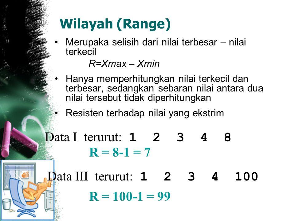 Wilayah (Range) Merupaka selisih dari nilai terbesar – nilai terkecil R=Xmax – Xmin Hanya memperhitungkan nilai terkecil dan terbesar, sedangkan sebar