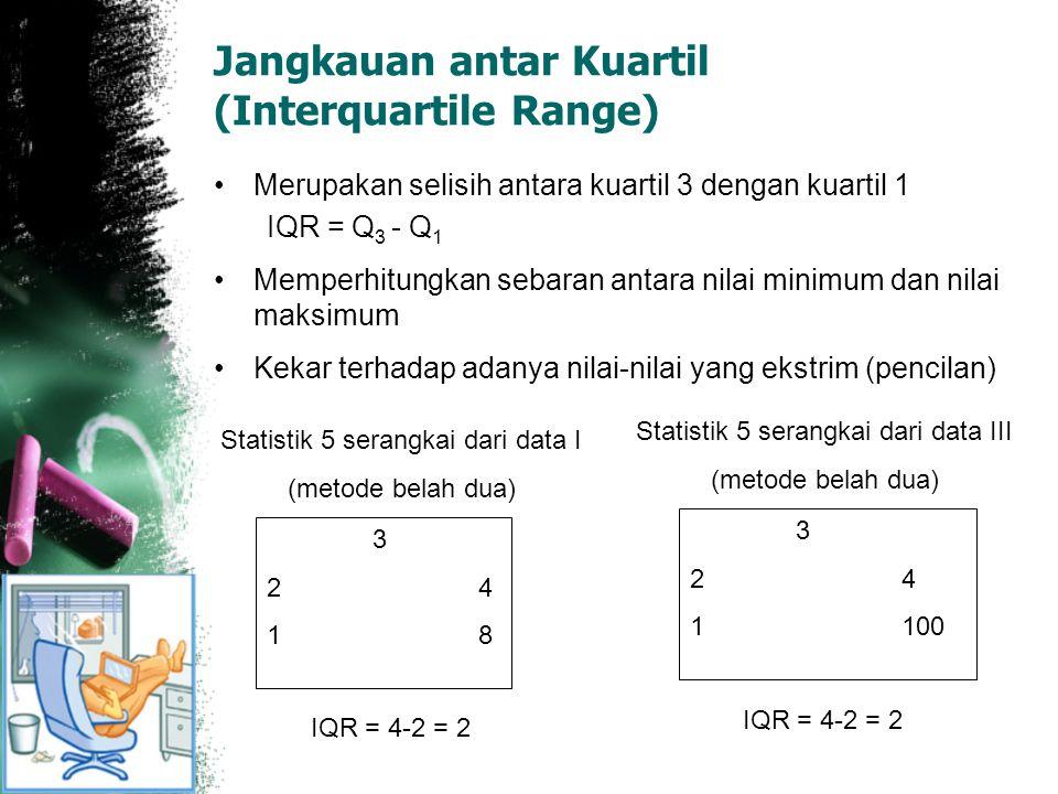 Jangkauan antar Kuartil (Interquartile Range) Merupakan selisih antara kuartil 3 dengan kuartil 1 IQR = Q 3 - Q 1 Memperhitungkan sebaran antara nilai