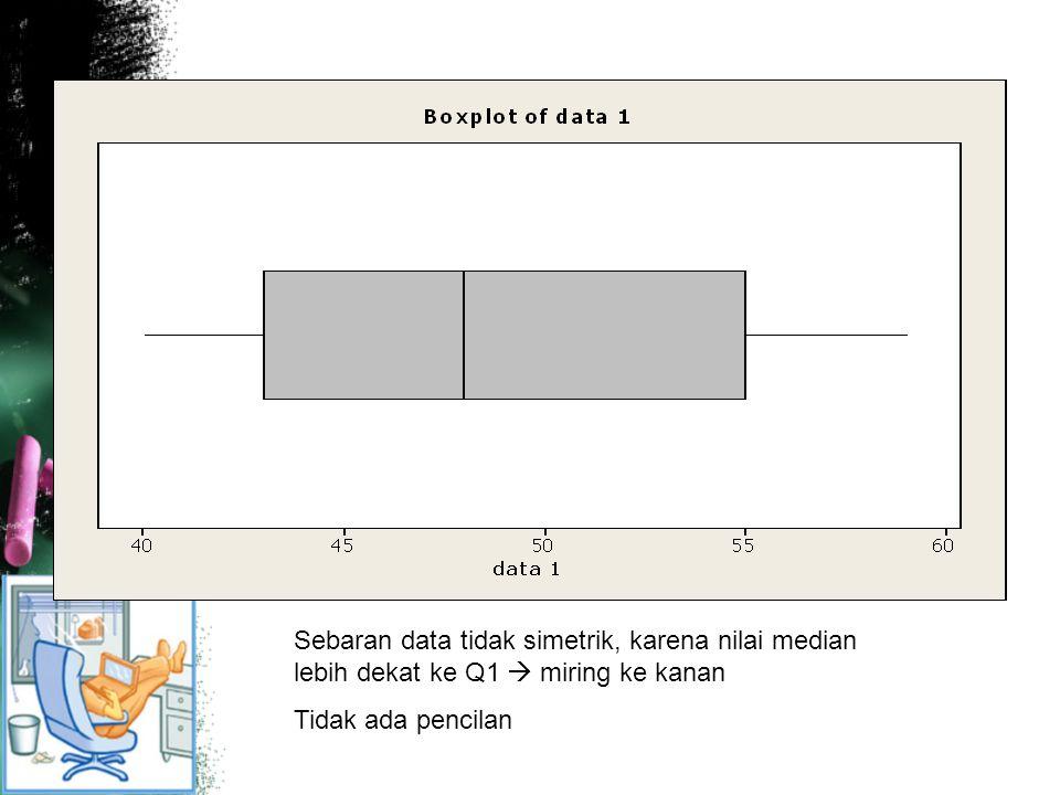 Sebaran data tidak simetrik, karena nilai median lebih dekat ke Q1  miring ke kanan Tidak ada pencilan