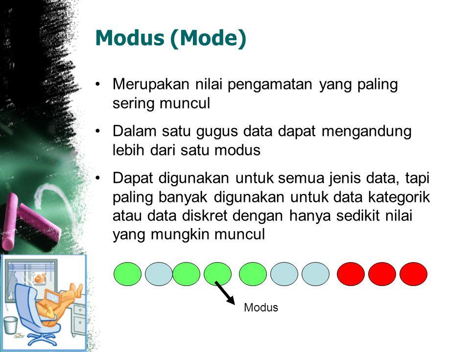 Modus (Mode) Merupakan nilai pengamatan yang paling sering muncul Dalam satu gugus data dapat mengandung lebih dari satu modus Dapat digunakan untuk s