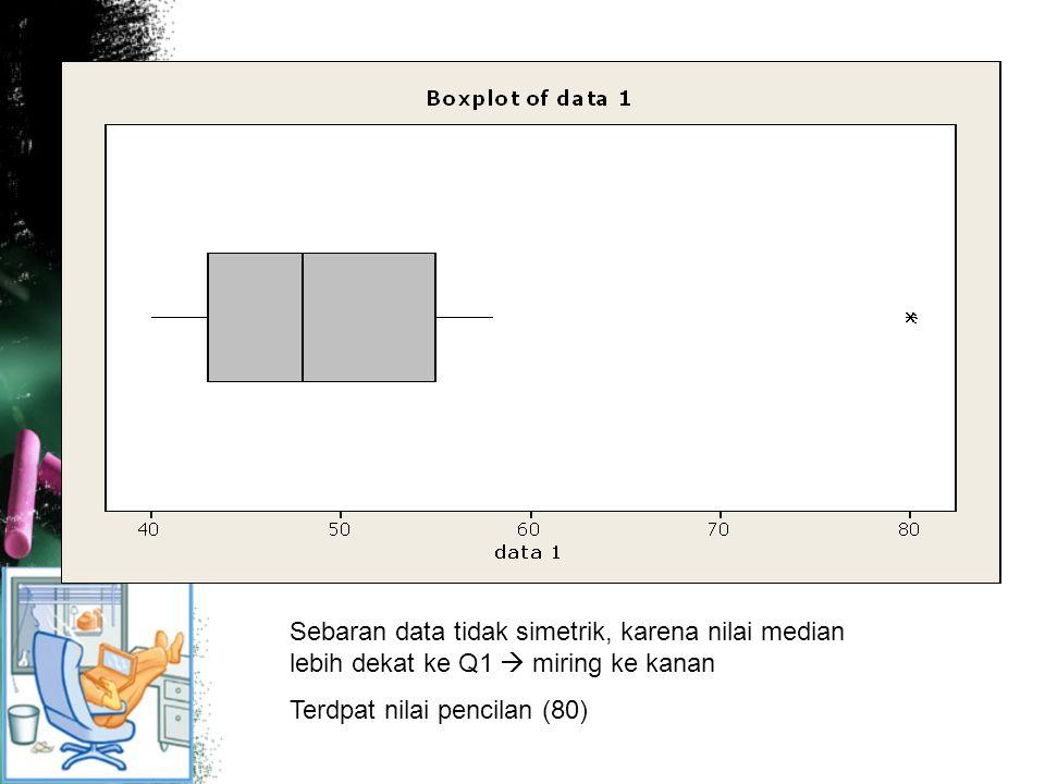 Sebaran data tidak simetrik, karena nilai median lebih dekat ke Q1  miring ke kanan Terdpat nilai pencilan (80)