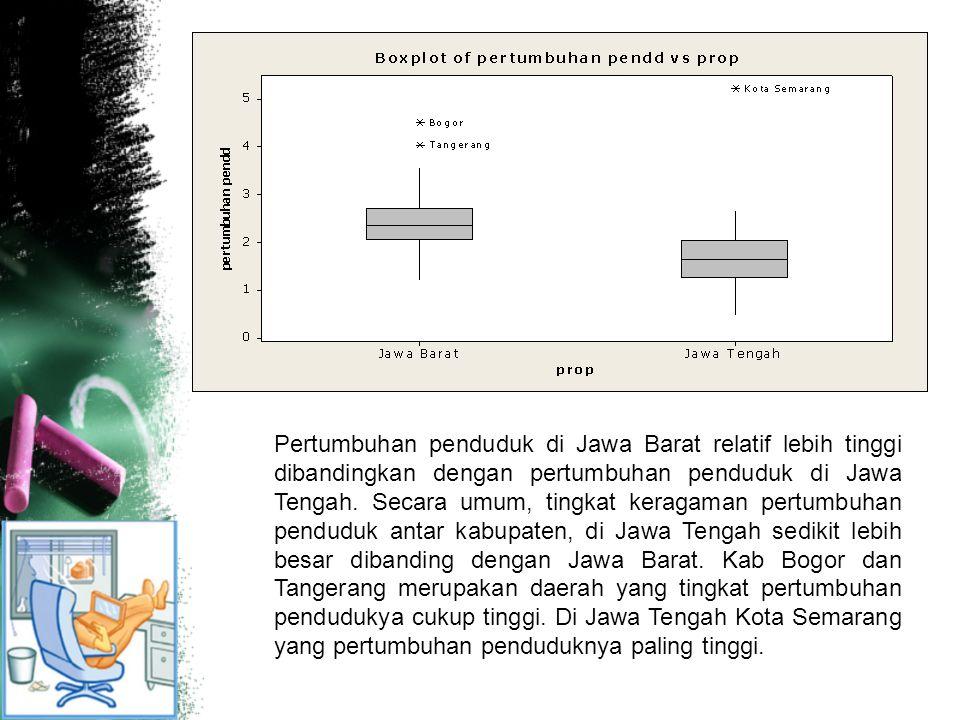 Pertumbuhan penduduk di Jawa Barat relatif lebih tinggi dibandingkan dengan pertumbuhan penduduk di Jawa Tengah. Secara umum, tingkat keragaman pertum