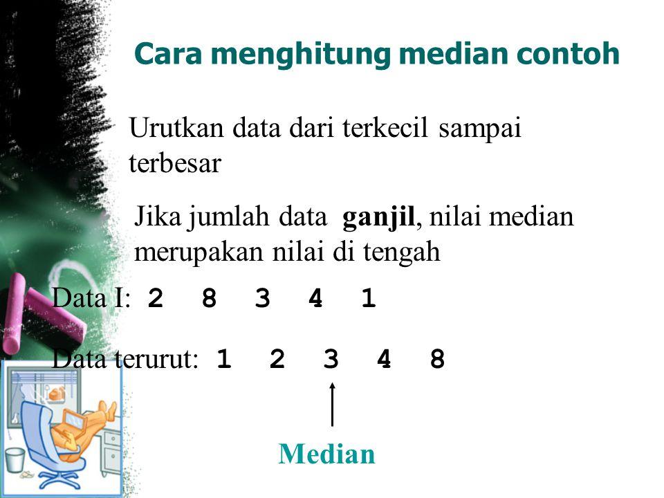 Cara menghitung median contoh Urutkan data dari terkecil sampai terbesar Jika jumlah data genap, nilai median merupakan rataan dari dua nilai di tengah Data II: 2 8 3 4 1 8 Data terurut: 1 2 3 4 8 8 Median=(3+4)/2 = 3.5
