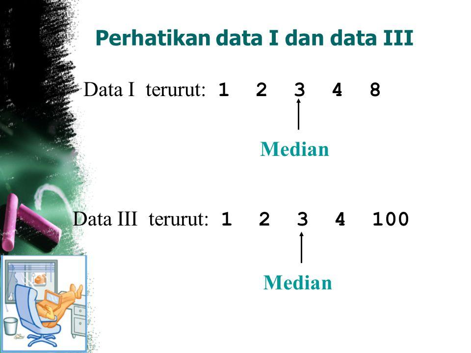 Secara umum langkah teknis untuk menghitung median contoh  Urutkan data dari kecil ke besar  Cari posisi median (n med =(n+1)/2)  Nilai median Jika n med bulat, maka Median=X (n+1)/2 Jika n med pecahan, maka Median=(X (n)/2 + X (n)/2+1 )/2 (rata-rata dua pengamatan yang berada sebelum dan setelah posisi median)