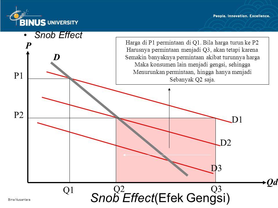 Bina Nusantara Snob & band Wagon Effect Liebenstein adalah pelopor teori permintaan ini. Menurutnya permintaan dipengaruhi juga oleh gengsi dan ikut-i