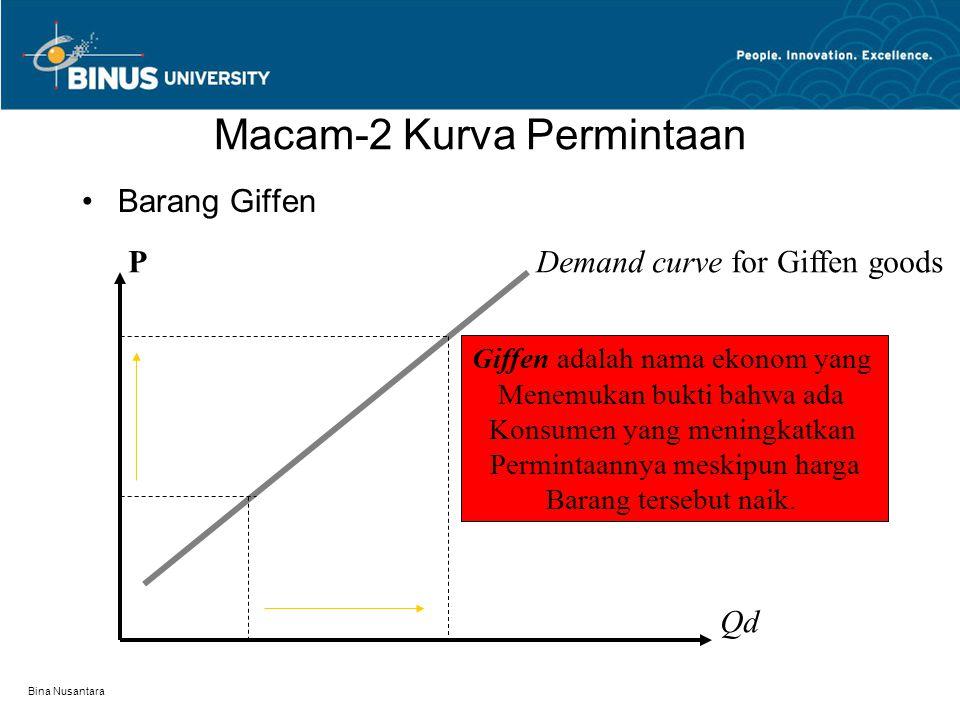 Bina Nusantara Kurva Teori Penawaran Cara membaca : Qs  P  P = f(Qs) P Qs supply curve 12 1 2 3 3
