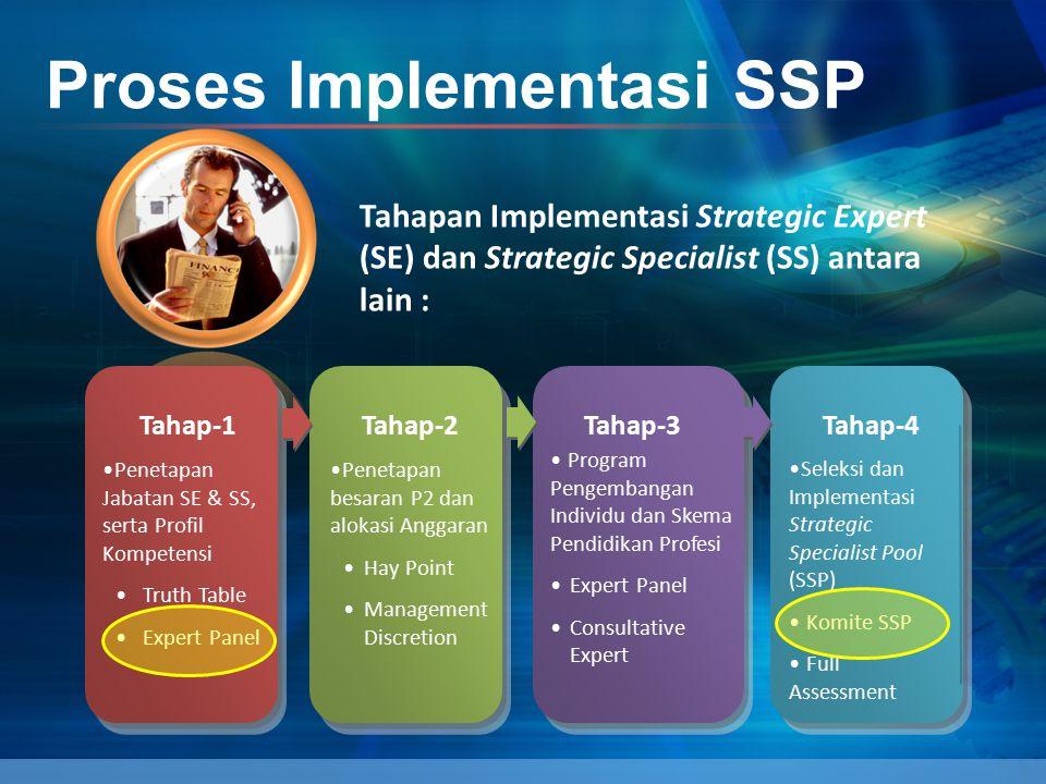 Proses Implementasi SSP Tahapan Implementasi Strategic Expert (SE) dan Strategic Specialist (SS) antara lain : Penetapan Jabatan SE & SS, serta Profil