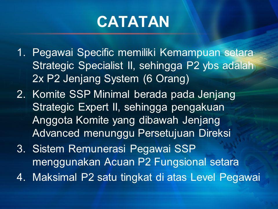 CATATAN 1.Pegawai Specific memiliki Kemampuan setara Strategic Specialist II, sehingga P2 ybs adalah 2x P2 Jenjang System (6 Orang) 2.Komite SSP Minim