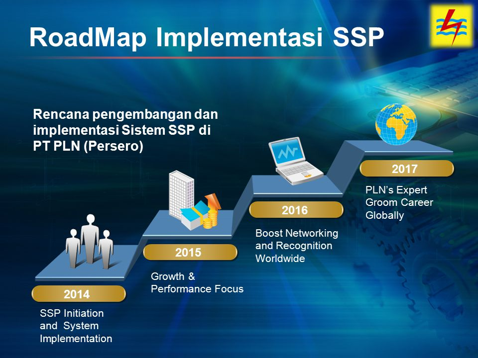 RoadMap Implementasi SSP 2014 Rencana pengembangan dan implementasi Sistem SSP di PT PLN (Persero) SSP Initiation and System Implementation Growth & P