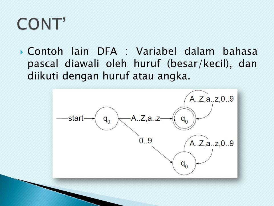  Contoh lain DFA : Variabel dalam bahasa pascal diawali oleh huruf (besar/kecil), dan diikuti dengan huruf atau angka.