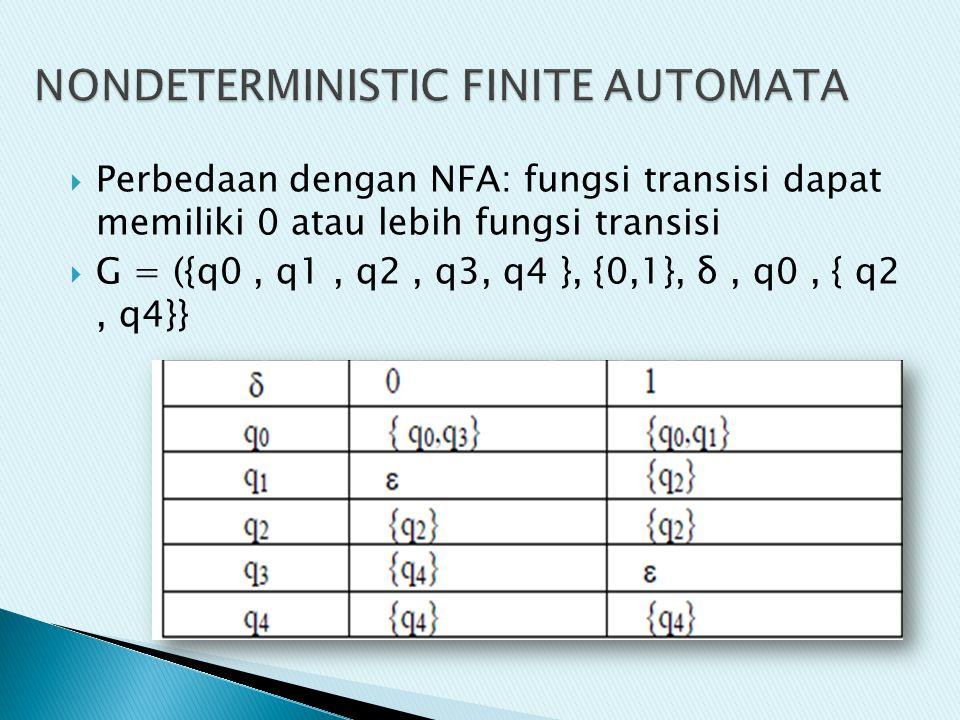  Perbedaan dengan NFA: fungsi transisi dapat memiliki 0 atau lebih fungsi transisi  G = ({q0, q1, q2, q3, q4 }, {0,1}, δ, q0, { q2, q4}}