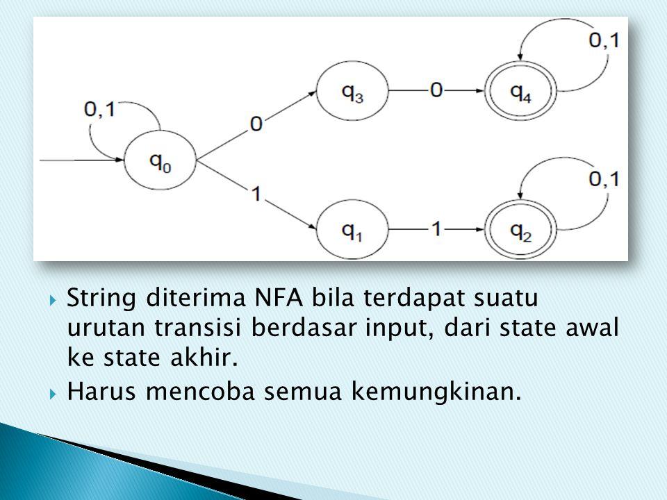  String diterima NFA bila terdapat suatu urutan transisi berdasar input, dari state awal ke state akhir.  Harus mencoba semua kemungkinan.