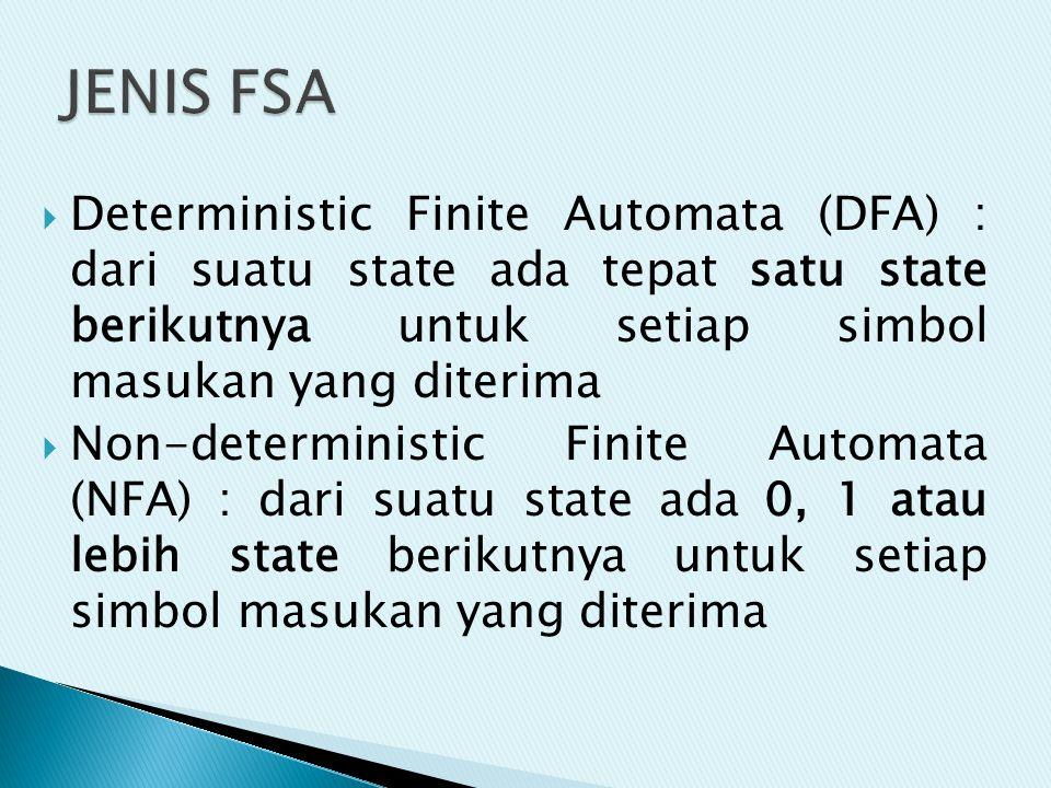  Deterministic Finite Automata (DFA) : dari suatu state ada tepat satu state berikutnya untuk setiap simbol masukan yang diterima  Non-deterministic