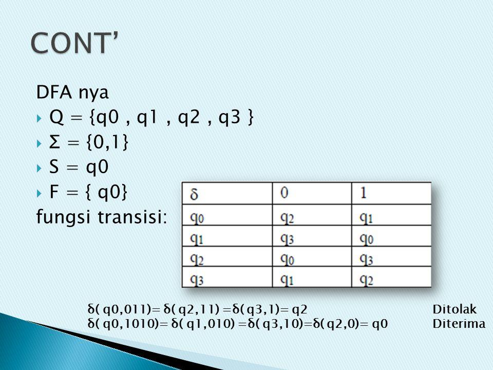 DFA nya  Q = {q0, q1, q2, q3 }  Σ = {0,1}  S = q0  F = { q0} fungsi transisi: δ( q0,011)= δ( q2,11) =δ( q3,1)= q2 Ditolak δ( q0,1010)= δ( q1,010)