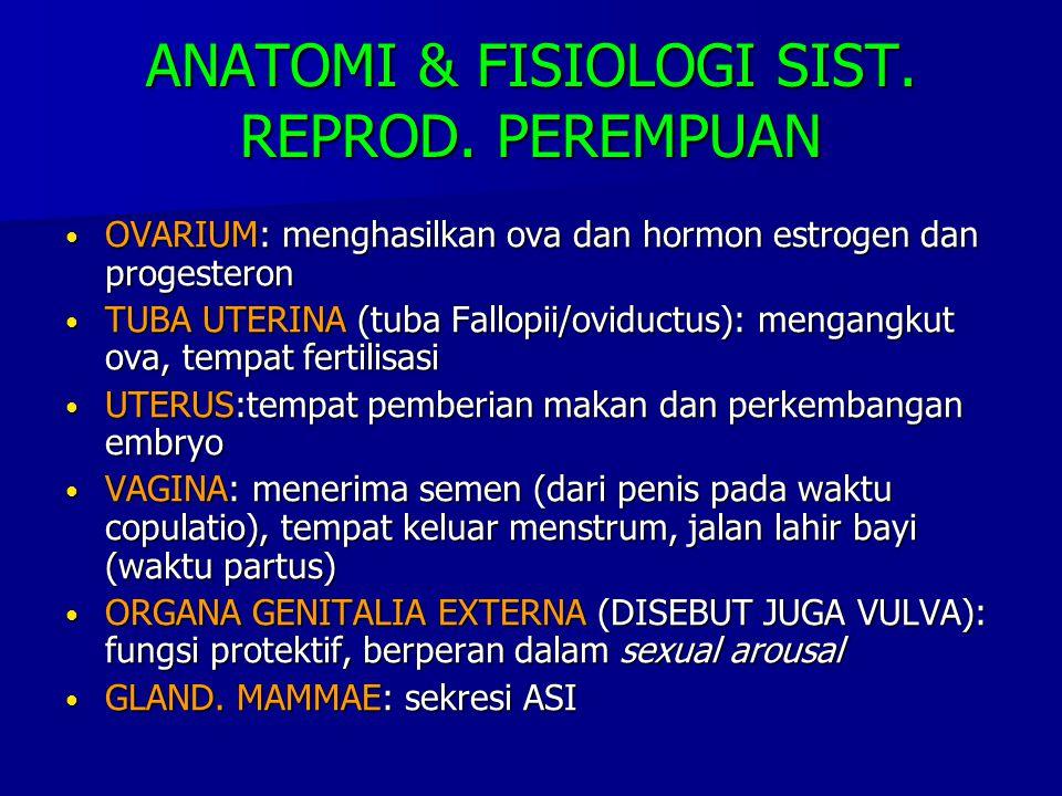 ANATOMI & FISIOLOGI SIST. REPROD. PEREMPUAN OVARIUM: menghasilkan ova dan hormon estrogen dan progesteron OVARIUM: menghasilkan ova dan hormon estroge